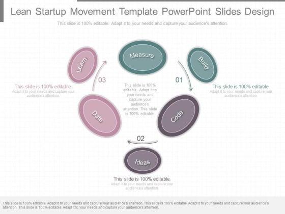 Lean Startup Movement Template Powerpoint Slides Design