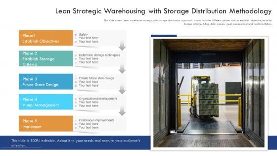 Lean Strategic Warehousing With Storage Distribution Methodology Ppt PowerPoint Presentation File Microsoft PDF