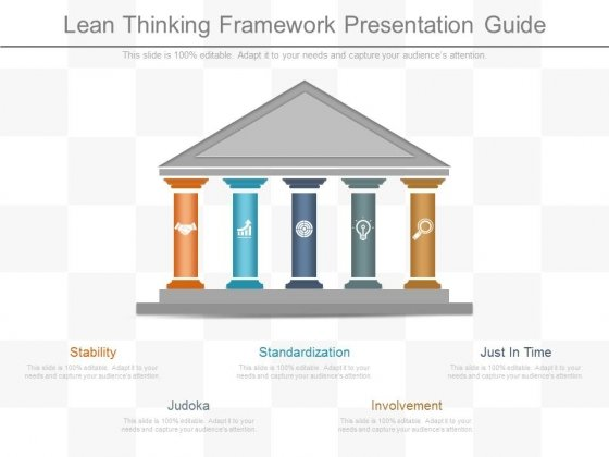 Lean Thinking Framework Presentation Guide