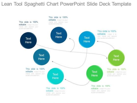 lean tool spaghetti chart powerpoint slide deck template