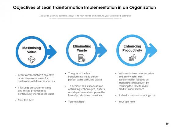 Lean_Transition_Success_Vision_Ppt_PowerPoint_Presentation_Complete_Deck_Slide_10