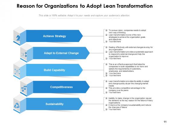 Lean_Transition_Success_Vision_Ppt_PowerPoint_Presentation_Complete_Deck_Slide_11