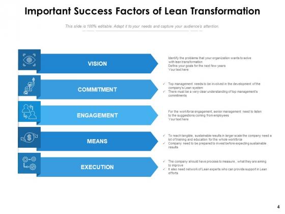Lean_Transition_Success_Vision_Ppt_PowerPoint_Presentation_Complete_Deck_Slide_4