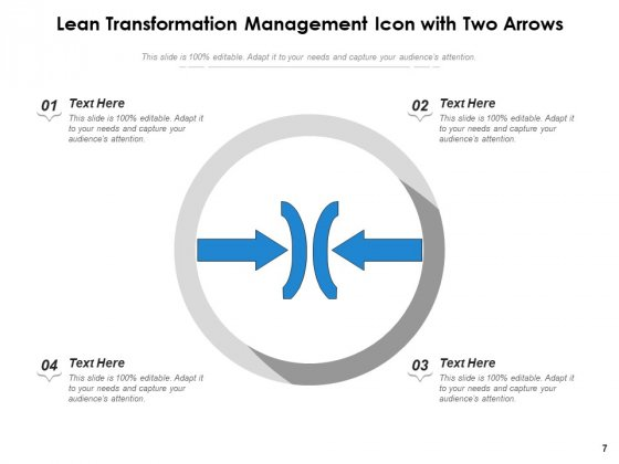 Lean_Transition_Success_Vision_Ppt_PowerPoint_Presentation_Complete_Deck_Slide_7