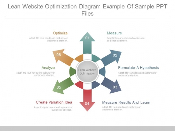 Lean Website Optimization Diagram Example Of Sample Ppt Files