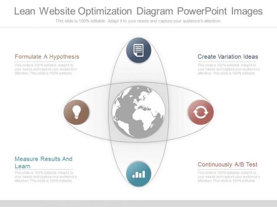 Lean Website Optimization Diagram Powerpoint Images