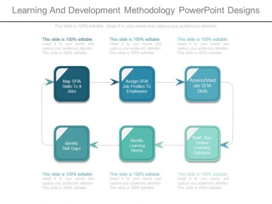 Learning And Development Methodology Powerpoint Designs