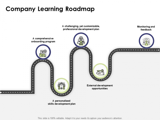 Learning_And_Development_Roadmap_For_Every_Employee_Company_Learning_Roadmap_Ppt_PowerPoint_Presentation_Ideas_Guidelines_PDF_Slide_1