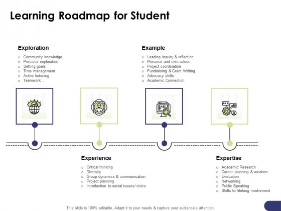 Learning_And_Development_Roadmap_For_Every_Employee_Learning_Roadmap_For_Student_Ppt_PowerPoint_Presentation_Model_Guide_PDF_Slide_1