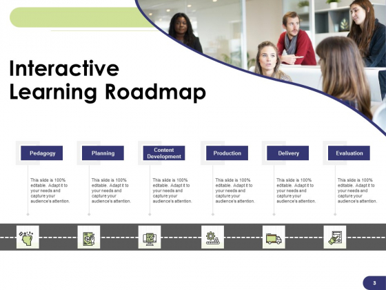 Learning_And_Development_Roadmap_For_Every_Employee_Ppt_PowerPoint_Presentation_Complete_Deck_With_Slides_Slide_3