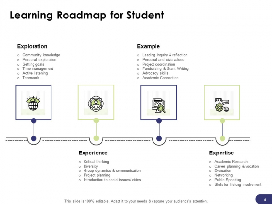 Learning_And_Development_Roadmap_For_Every_Employee_Ppt_PowerPoint_Presentation_Complete_Deck_With_Slides_Slide_6
