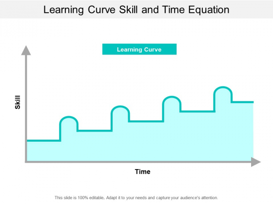 Learning Curve Skill And Time Equation Ppt PowerPoint Presentation Model Grid