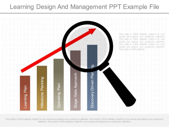 Learning Design And Management Ppt Example File