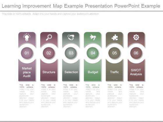Learning Improvement Map Example Presentation Powerpoint Example