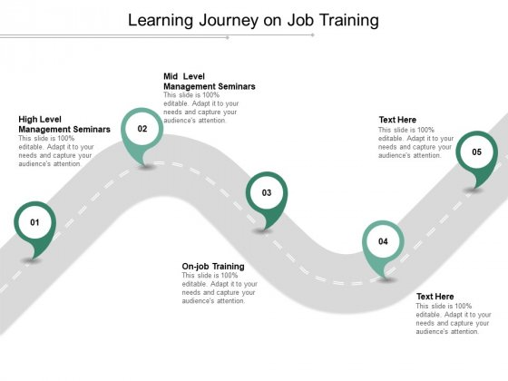 Learning Journey On Job Training Ppt PowerPoint Presentation Portfolio Aids