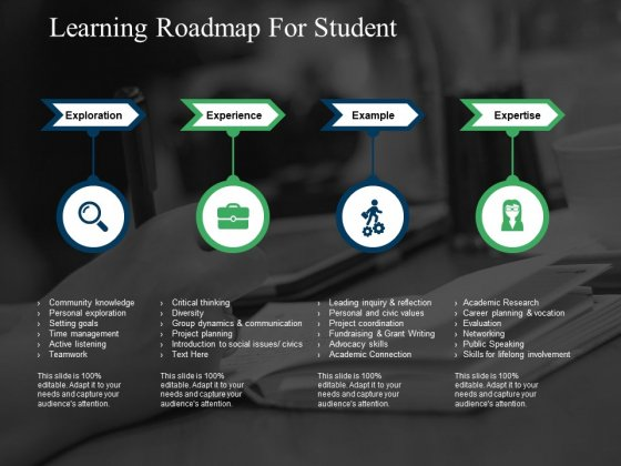 Examples powerpoint for students presentation Wonderful PowerPoint
