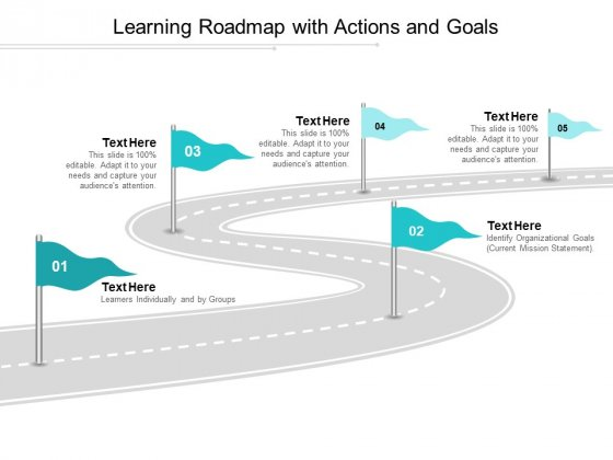 Learning Roadmap With Actions And Goals Ppt PowerPoint Presentation Layouts Picture