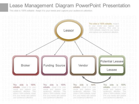 Lease Management Diagram Powerpoint Presentation
