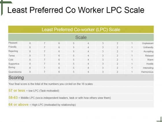 Least Preferred Co Worker Lpc Scale Ppt PowerPoint Presentation Diagrams