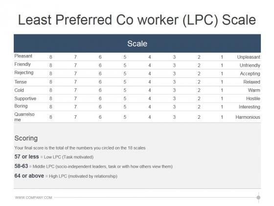 Least Preferred Co Worker Lpc Scale Ppt PowerPoint Presentation Slide Download