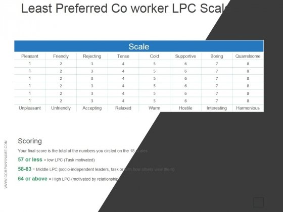 Least Preferred Co Worker Lpc Scale Ppt PowerPoint Presentation Visual Aids