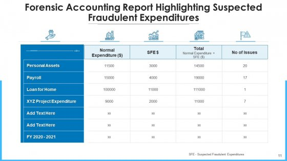 Legal_Accounting_Risk_Management_Ppt_PowerPoint_Presentation_Complete_Deck_With_Slides_Slide_11