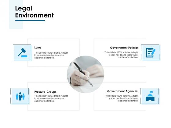 Legal Environment Ppt PowerPoint Presentation Ideas Sample