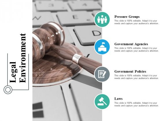 Legal Environment Ppt PowerPoint Presentation Pictures Icons