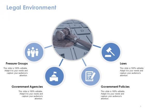 Legal Environment Ppt PowerPoint Presentation Styles Design Inspiration