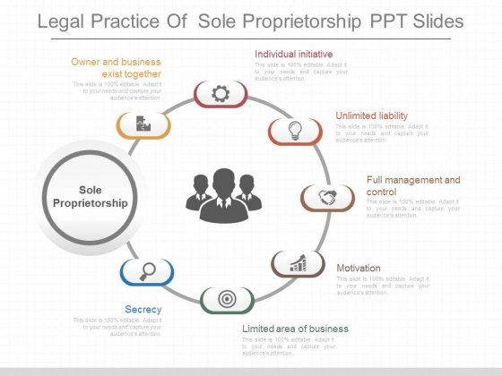 Legal Practice Of Sole Proprietorship Ppt Slides