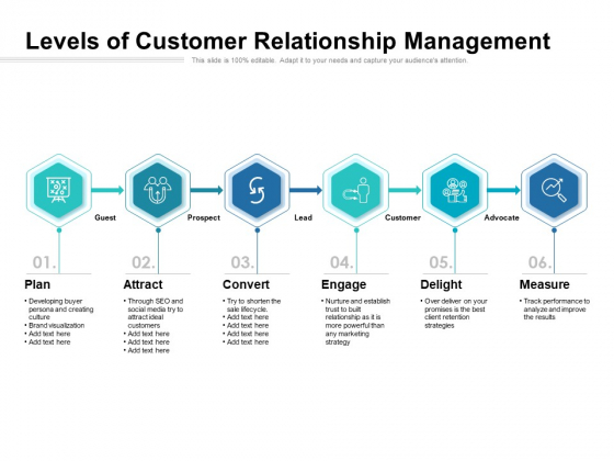 Levels Of Customer Relationship Management Ppt PowerPoint Presentation File Show PDF