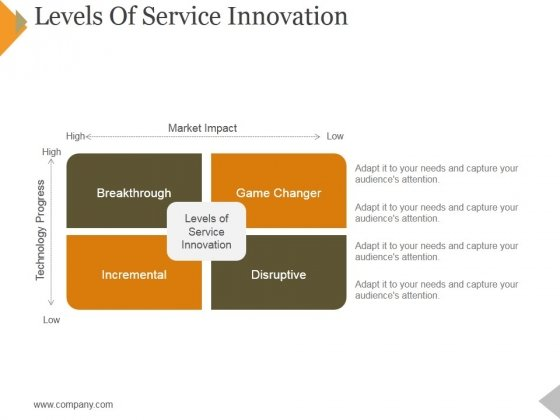 Levels Of Service Innovation Ppt PowerPoint Presentationmodel Brochure