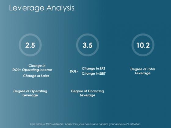 Leverage Analysis Ppt Powerpoint Presentation Model Visuals