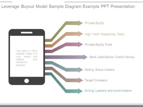 Leverage buyout model sample diagram example ppt presentation leverage buyout model sample diagram example ppt presentation powerpoint templates ccuart Choice Image