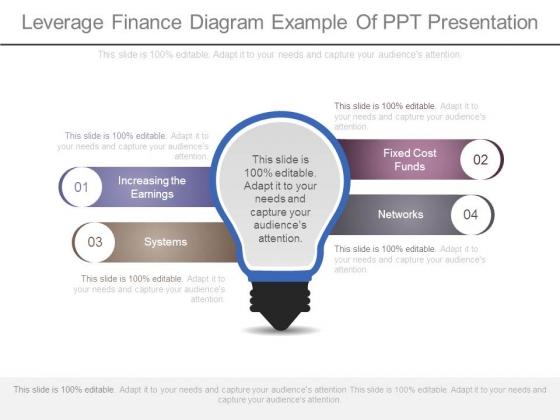 Leverage Finance Diagram Example Of Ppt Presentation