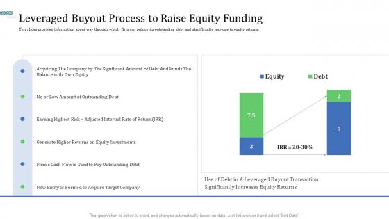 Leveraged_Buyout_Process_To_Raise_Equity_Funding_Microsoft_PDF_Slide_1