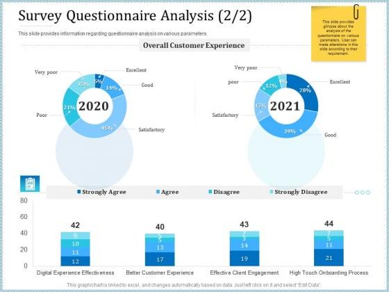 Leveraged Client Engagement Survey Questionnaire Analysis Good Introduction PDF