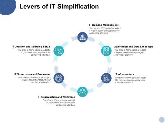 Levers Of IT Simplification Ppt PowerPoint Presentation Slides Deck