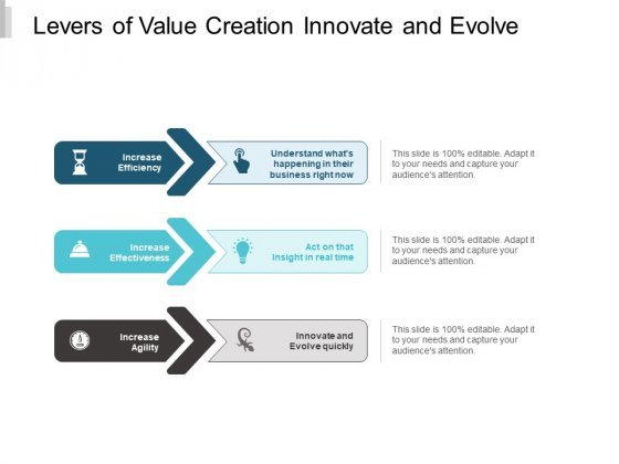 Levers Of Value Creation Innovate And Evolve Ppt Powerpoint Presentation Professional Icon
