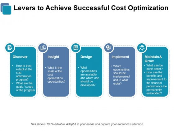 Levers To Achieve Successful Cost Optimization Ppt PowerPoint Presentation Styles Background Image