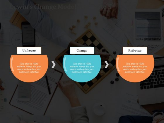 Lewins Change Model Change Ppt PowerPoint Presentation Inspiration Maker