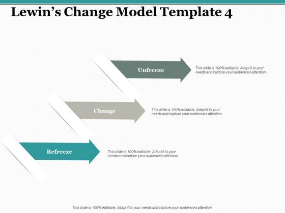 Lewins Change Model Change Ppt PowerPoint Presentation Outline Slides