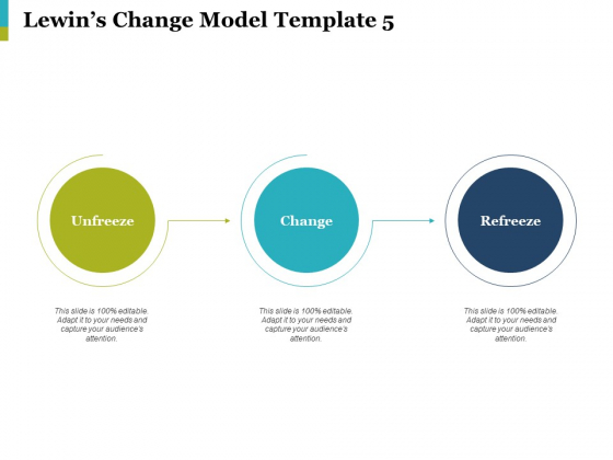 Lewins Change Model Change Ppt PowerPoint Presentation Show Outfit