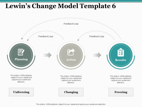 Lewins Change Model Planning Ppt PowerPoint Presentation Ideas Infographics