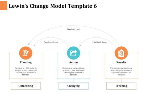Lewins Change Model Planning Ppt PowerPoint Presentation Ideas Outfit