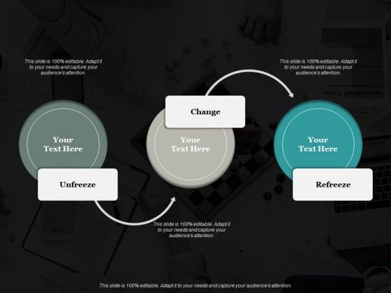 Lewins Change Model Refreeze Ppt PowerPoint Presentation Show Visual Aids