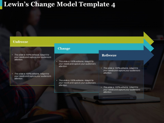Lewins Change Model Refreeze Ppt PowerPoint Presentation Visual Aids Background Images