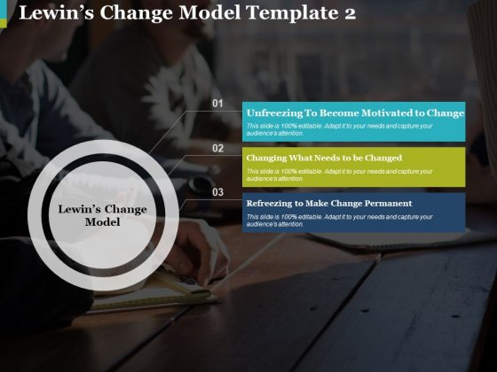 Lewins Change Model Refreezing To Make Change Permanent Ppt PowerPoint Presentation Infographic Template Elements