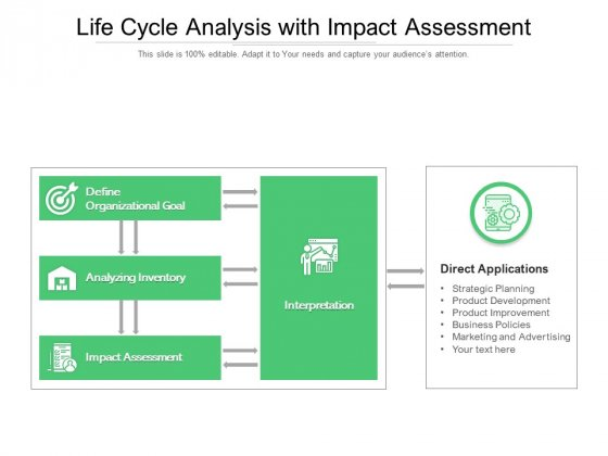 Life Cycle Analysis With Impact Assessment Ppt PowerPoint Presentation File Slides PDF
