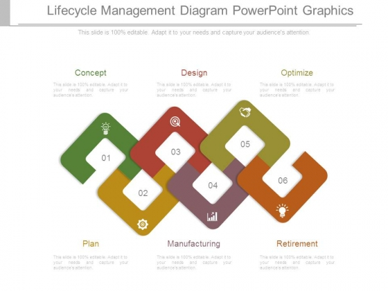 Lifecycle Management Diagram Powerpoint Graphics